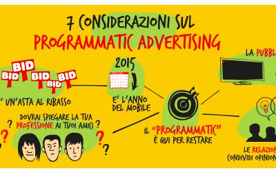 7 considerazioni sul programmatic advertising