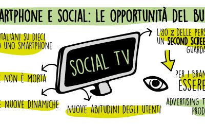 TV, Smartphone e Social: le opportunità del business